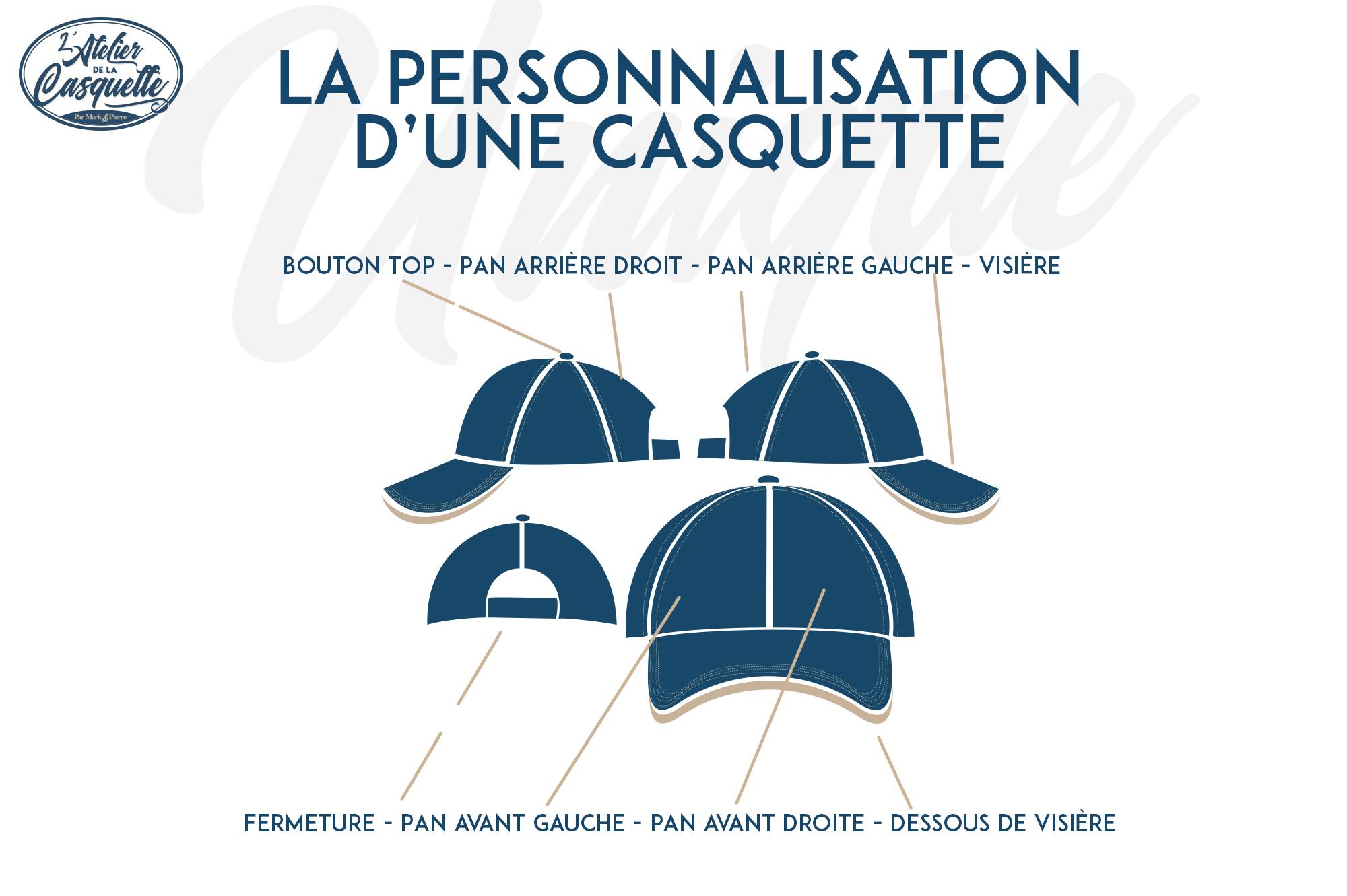 Royaume-Uni avant-garde de l'époque qualité stable Les différentes formes de casquettes : comment choisir ?   L ...